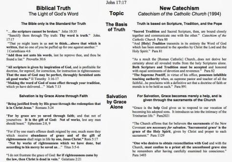 Christianity vs. Catholicism pt1