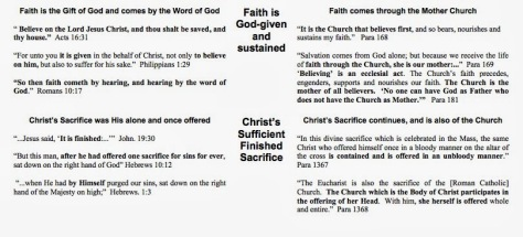 Christianity vs. Catholicism pt2